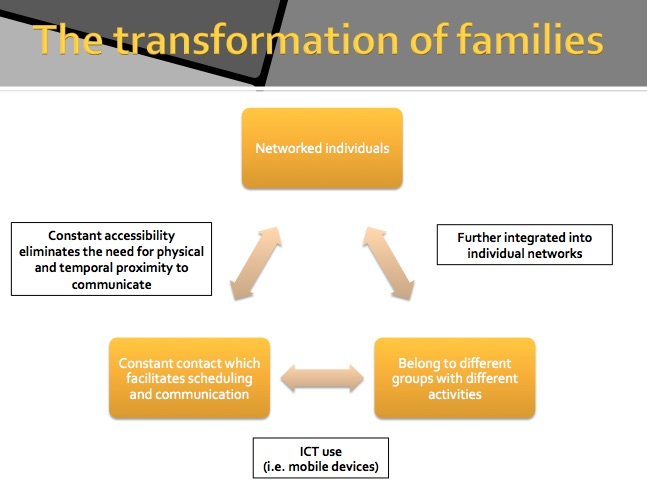 networked-families